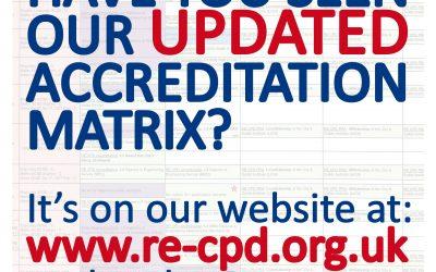 Updated Accreditation Matrix